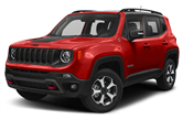 2020 Jeep Renegade lease special in Indianapolis